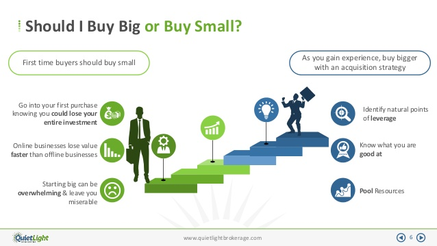 buying-and-selling-websites-6-638